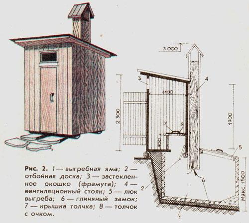 Конструкция дачного туалета